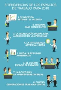 8 tendencias WEB